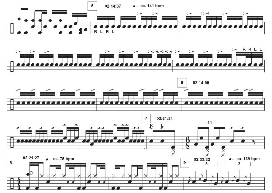 Mike Portnoy Drum Grooves